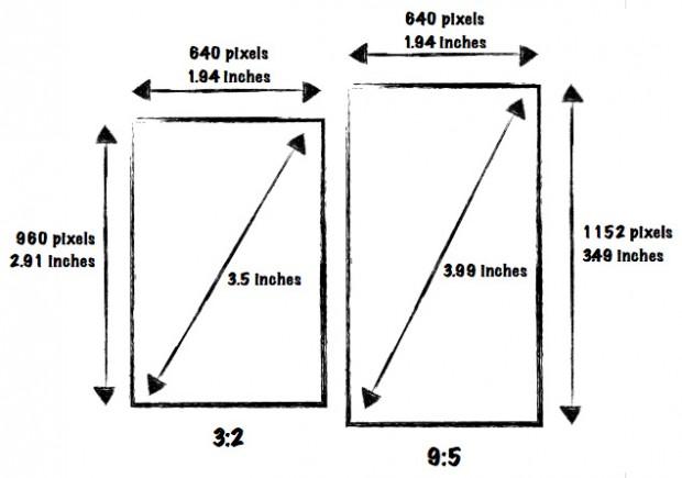 iPhone-5-mockup-620x435
